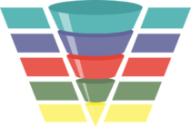 Marketing Funnel : qu'est-ce qu'un entonnoir de marketing ?